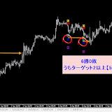 USD/JPY M15 2014年4月勝率【90.91】%リアルタイムで確認した直近シグナル2014.4.30まで