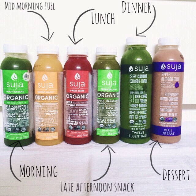 3 Day Juice Detox Recipes – name