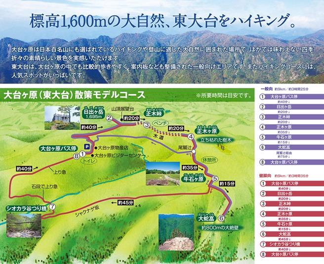 大台原登山地圖