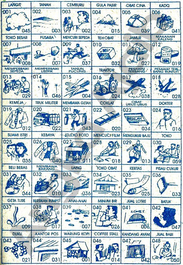 Daftar abjad nomor togel buku mimpi 3d 001-048
