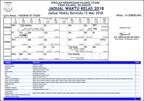 Jadual Waktu Kelas 12.3.2018_024