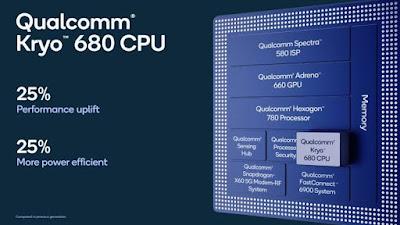 Qualcomm kyro 680