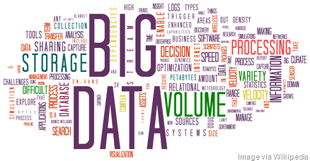 BigData_predictive-analytics
