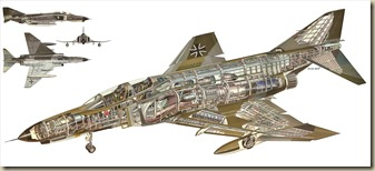 German F-4F Cut-A-Way