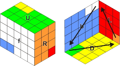 TwistyPuzzles com Forum • View topic - How to solve a 3x4x5?