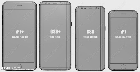 Here you can see how big the Samsung Galaxy S8 Plus will be compared to other phones