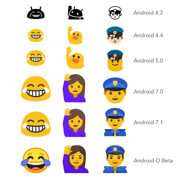 Have A Look At The New Android O Emojis - They're Amazing 4