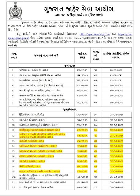 GPSC Revised Exam Calendar 2021 Details