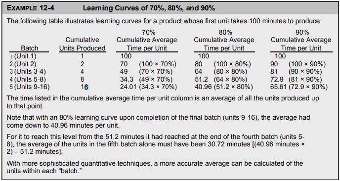 تحليل منحنى التعلم
