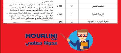 المكونات الدراسية (عدد الحصص و مدة الحصص) المستوى الرابع لأستاذ اللغة العربية
