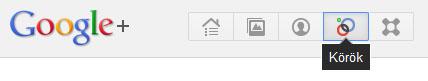 Google+ körök