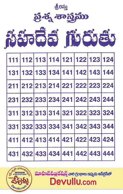 Sahadeva Prasna Sastram  | సహదేవ ప్రశ్న శాస్త్రము | Sahadeva guruthu Prasna Sastram | సహదేవ ప్రశ్న శాస్త్రము