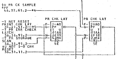 Excerpt of an Automated Logic Diagram (ALD) for the IBM 1401, showing the print check latch (PRT CHK LAT). This page is denoted 36.37.21.2.