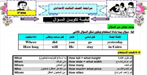 تحميل المراجعة في اللغة الإنجليزية للصف الثالث الإعدادي الترم الأول 2021