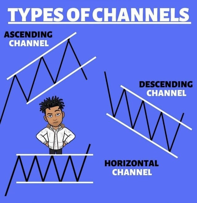Beginner's Guide For Traders About Types Of Trading Channels ?