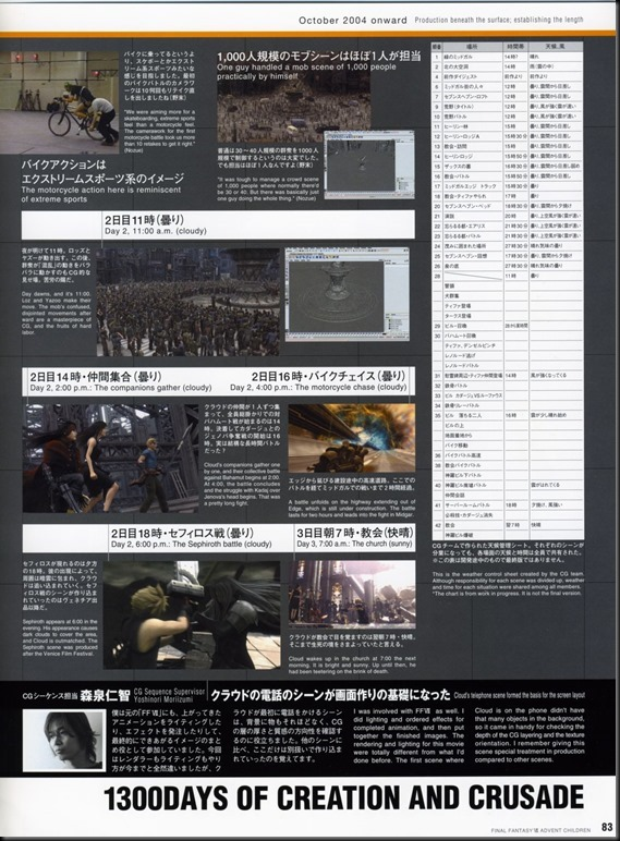 Final Fantasy VII Advent Children -Reunion Files-_854343-0085