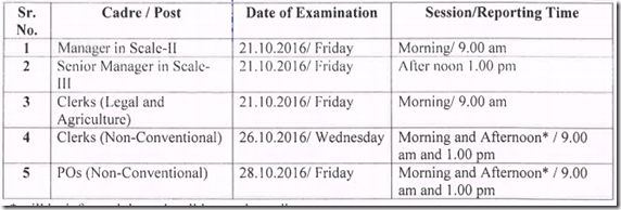 Bank of Maharashtra Officers and Clerks Online Exam Dates  2016