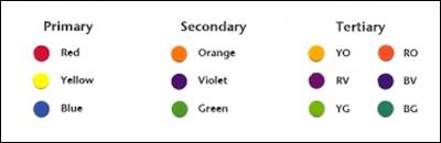 warna primer warna primer merupakan warna dasar yang tidak merupakan
