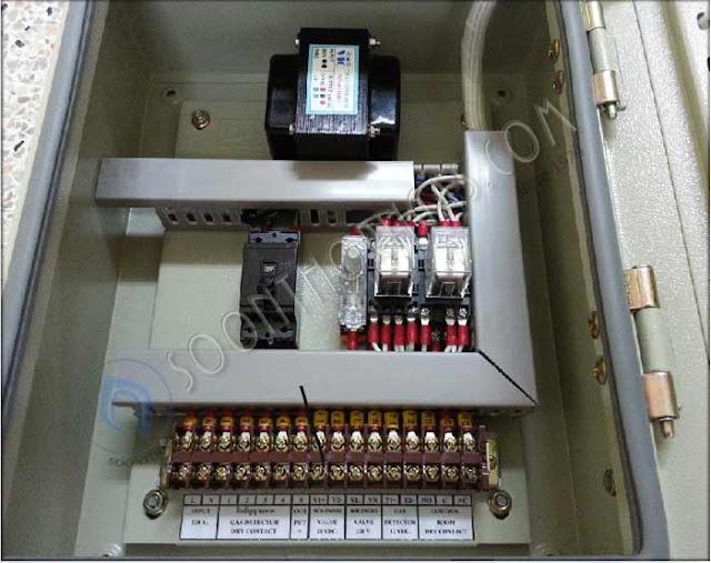 แผงวงจร ภายในตู้คอนโทรลเครื่องตัดแก๊ส
