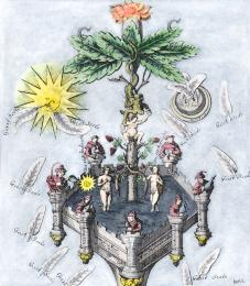 Section Of Ripley Scroll From Engraving In David Beuther Universal Und Particularia 1718, Alchemical And Hermetic Emblems 1
