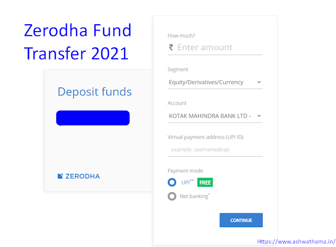 Best Zerodha Fund Transfer Methods From Your Mobile 2021