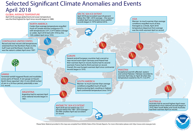 Selected significant climate anomalies and events, April 2018. Graphic: NOAA