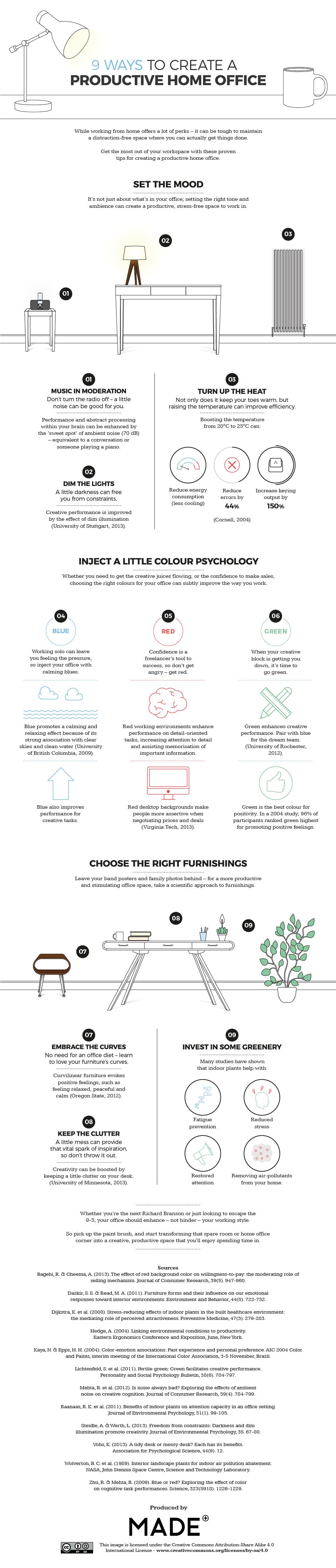 9 maneras científicamente probadas de aumentar tu productividad cuando trabajas desde casa