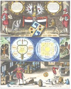 Engraving One From Michelspacher Cabala Spiegel Der Kunst Und Natur 1615, Alchemical And Hermetic Emblems 1