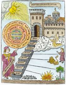 From Ramon Lull Liber De Ascensu Et Descensu Intellectus Valencia 1512, Alchemical And Hermetic Emblems 1