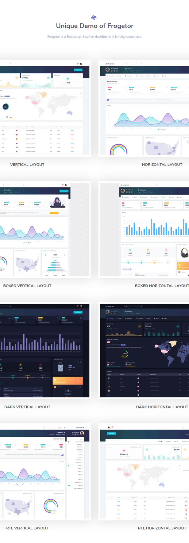 Nulled Frogetor - Responsive Admin Dashboard Template free