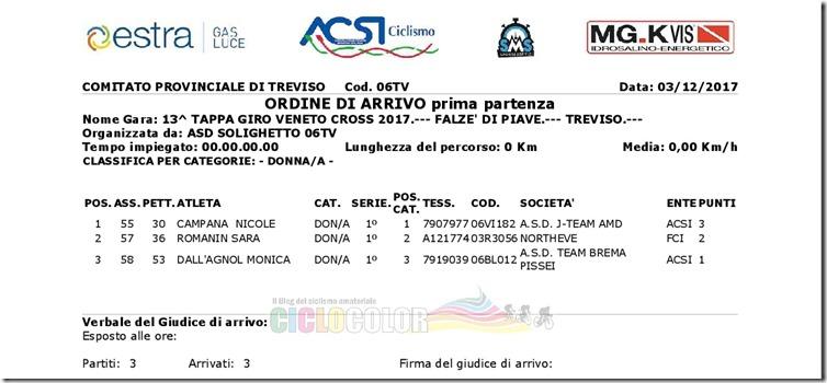 trevisocross-011