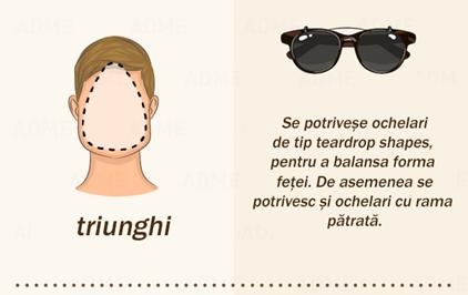 Ghid: cum să alegi corect ochelarii de soare în dependență de forma feței
