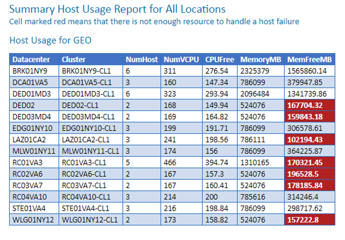 PowerShell: Using PScribo to Generate Report | Fdo's Workspace