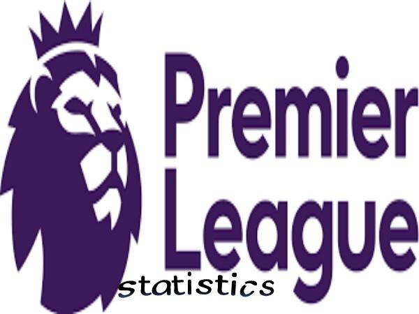 Premier League Statistics after week 14