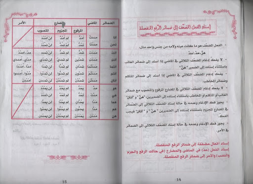 الميسر في اللغة العربية 2متوسط وفق المنهاج الجديد Photo%2520008.jpg