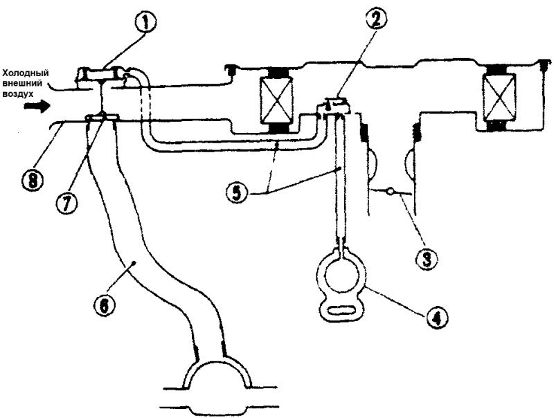 Система регулировки температуры забираемого воздуха
