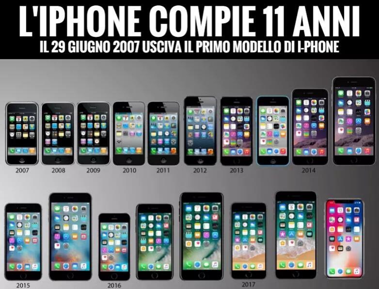 L'I-PHONE COMPIE 11 ANNI!