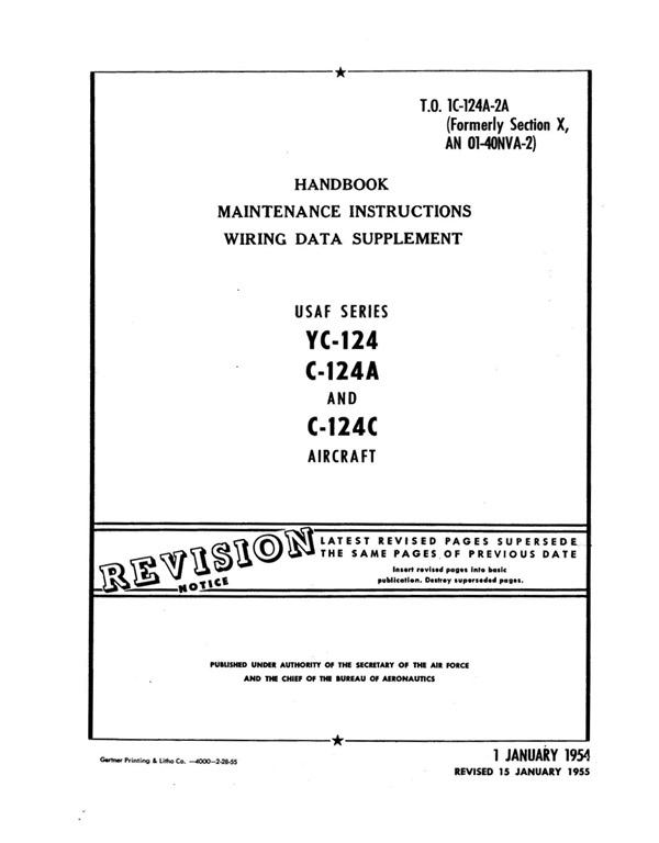 [Douglas-C-124-WDM-Not-Complete_016]