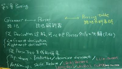 Parser對應一個Grammar,從Derivation過程可以分成Leftmost及Rightmost二種,從ParseTree生成過程可以分成:Top-down和Bottom-up二種