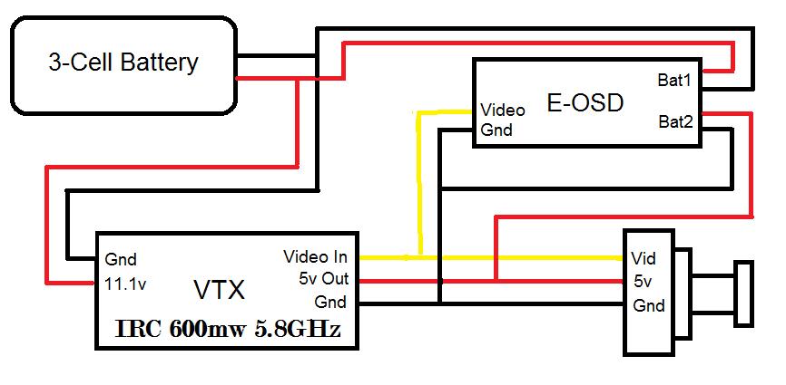 Blackout Mini H Quad - 220mm - Carbon Fiber