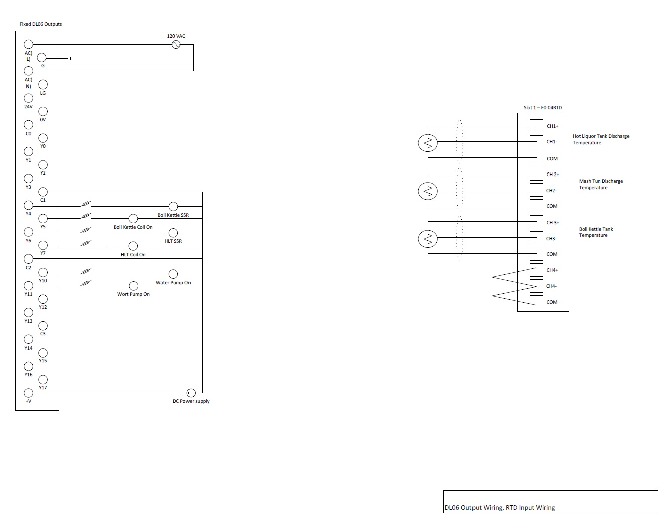 electric brewing on a plc - wiring diagram