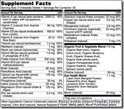 06-MULTI-CHILDRENS-60-CT-Supplement-Facts-500x440