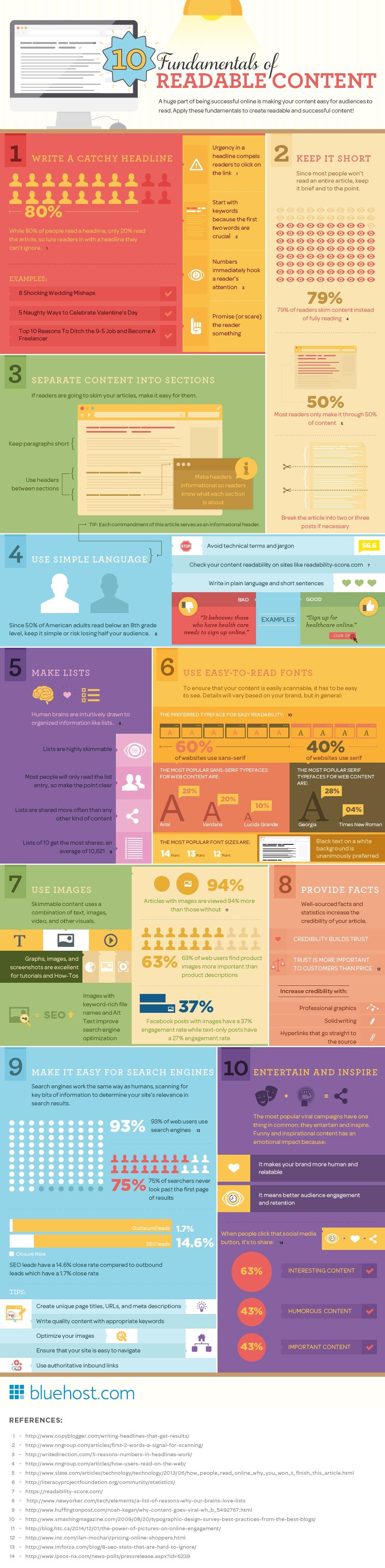 Los 10 fundamentos para crear contenido legible y agradable para los usuarios