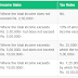 Income Tax Slabs & Rates for Financial Year 2016-2017 (Assessment Year 2017-2018)