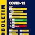 Afogados registra 19 casos de Covid-19 e 01 óbito em investigação nesta segunda (25)