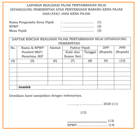 Pelaporan Realisasi Insentif Pmk 28 2020 Untuk Non Pihak Tertentu