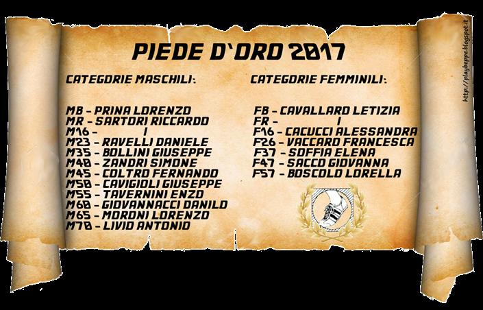 vincitori PdO 2017