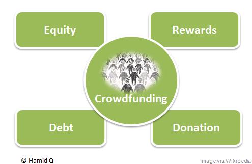 [Crowdfunding_by_HQ%5B1%5D]
