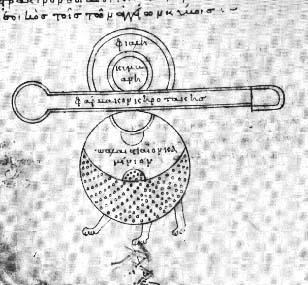 The Balneum Mariae From Greek Alchemical Manuscript, Alchemical Apparatus