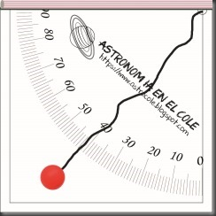 Medimos el cole con el cuadrante (astronomía en el colegio)